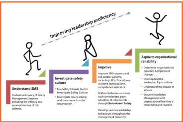 4_steps_to_organisational_safety_strategy-338342-edited.png