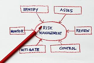 Risk Management Medium Sized Businesss